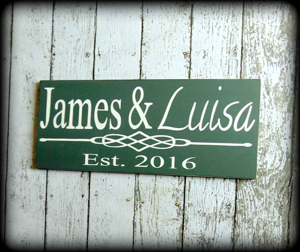 Personalized Bridal Shower Gift Wedding Couple Sign. Life Insurance Policy Search By Social Security Number. How Much Would It Cost To Make An App. Freelance Wordpress Developer. Top Auto Insurance Company Att U Verse Offers. Sedona Psychic Readings French Classes Online. How To Sell Tickets Online For An Event. Debt Collection Attorney Fees. Loomis Sayles Strategic Income