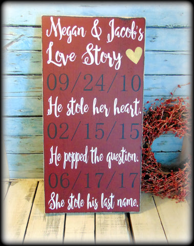 Personalized Love Story Sign, Bridal Shower Gift, Custom Gift For Bride and Groom, Anniversary Present