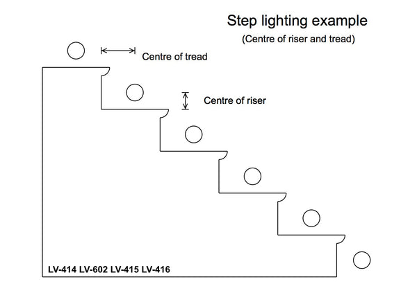 Step lighting example 4