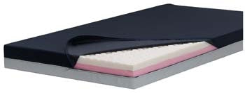 Relief-Care Pro Dual-Zone Foam Mattress - Budget Medical Supplies