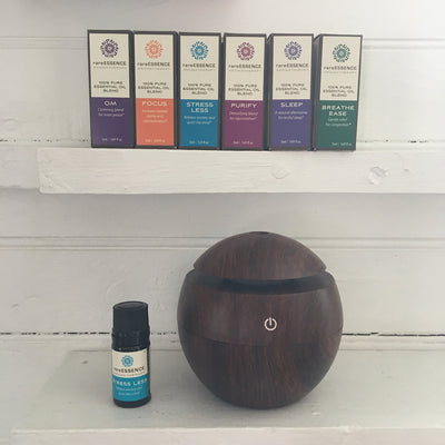 Essential Oil- Purify Blend