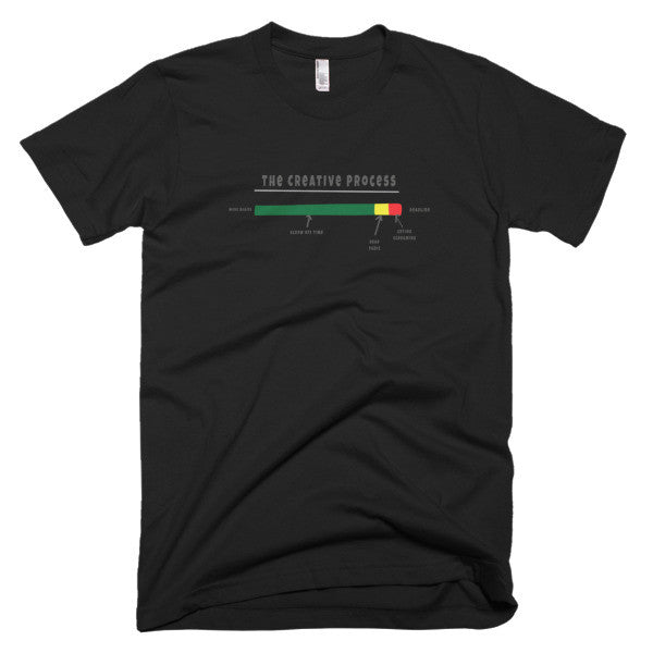 creative process shirt