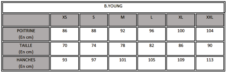 B.YOUNG CHARTE