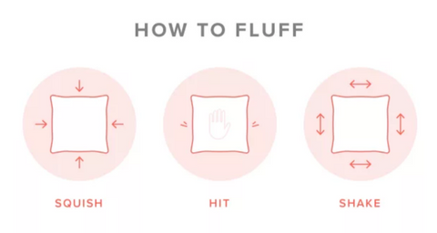 Alt= https://www-article-com-blog.exactdn.com/blog/wp-content/uploads/2019/09/HowToFluff.jpg?strip=all&lossy=1&w=640&ssl=1> A simple three-step pillow fluffing technique.