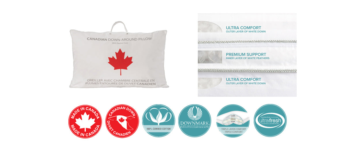 Canadian Down-Around Pillow Cotton bag packaging with 3 layers of down and feather