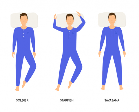 Common back sleep positions