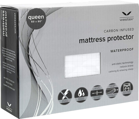 Westex's Carbon Infused Mattress Protector