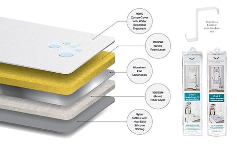 Westex's 2-in-1 hanging steamer pad and ironing blanket offers multiple layers of protection