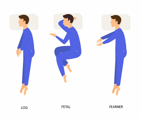Side sleeper positions