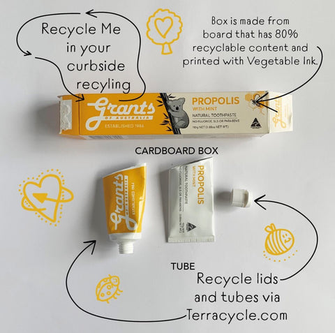 recycling and systainability