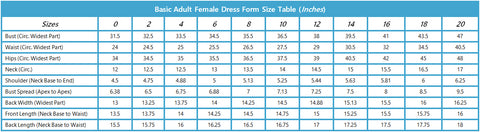 Basic Adult Female Professional Dress Form Size Table
