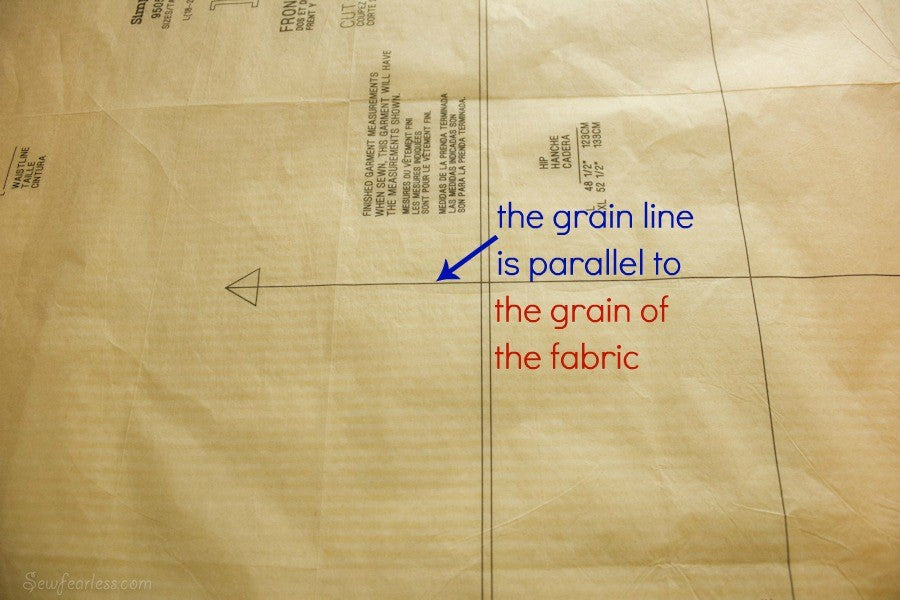 5 Tips To Lay Out Pattern Pieces For Successful Sewing Dress Forms Usa