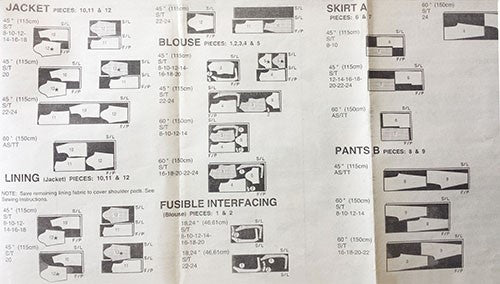 5 Tips to Lay Out Pattern Pieces for Successful Sewing | Dress Forms USA
