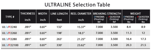 Ultraline Flat Rope Reel