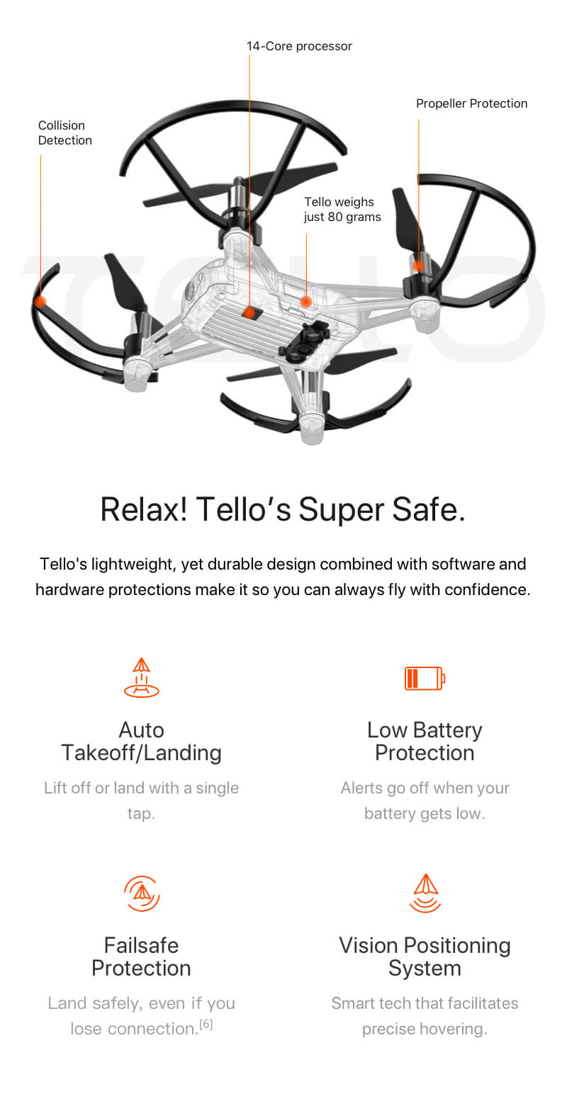 The Super Safe Tello Drone