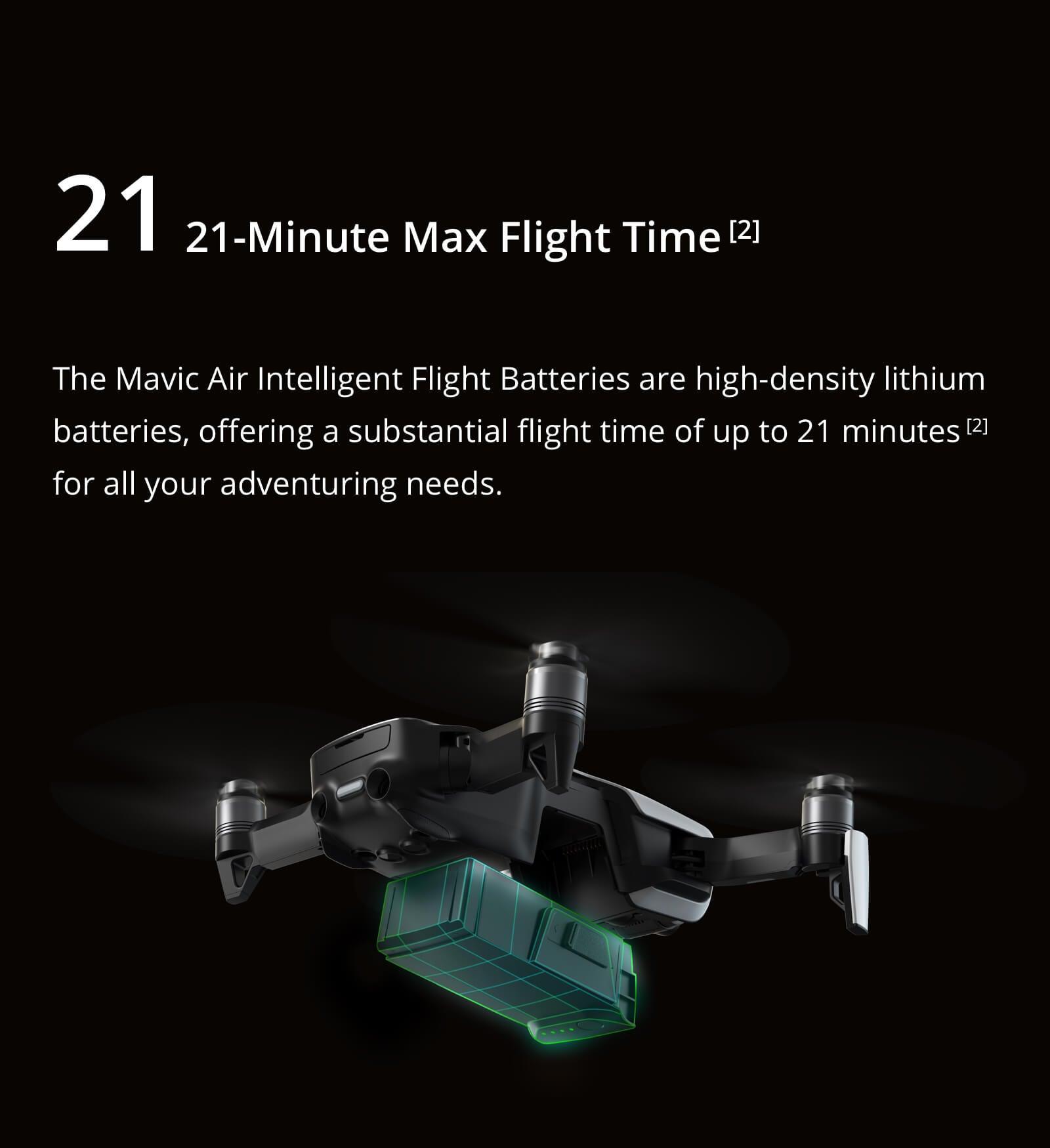 21 Mega Pixel Mavic Air - Available now