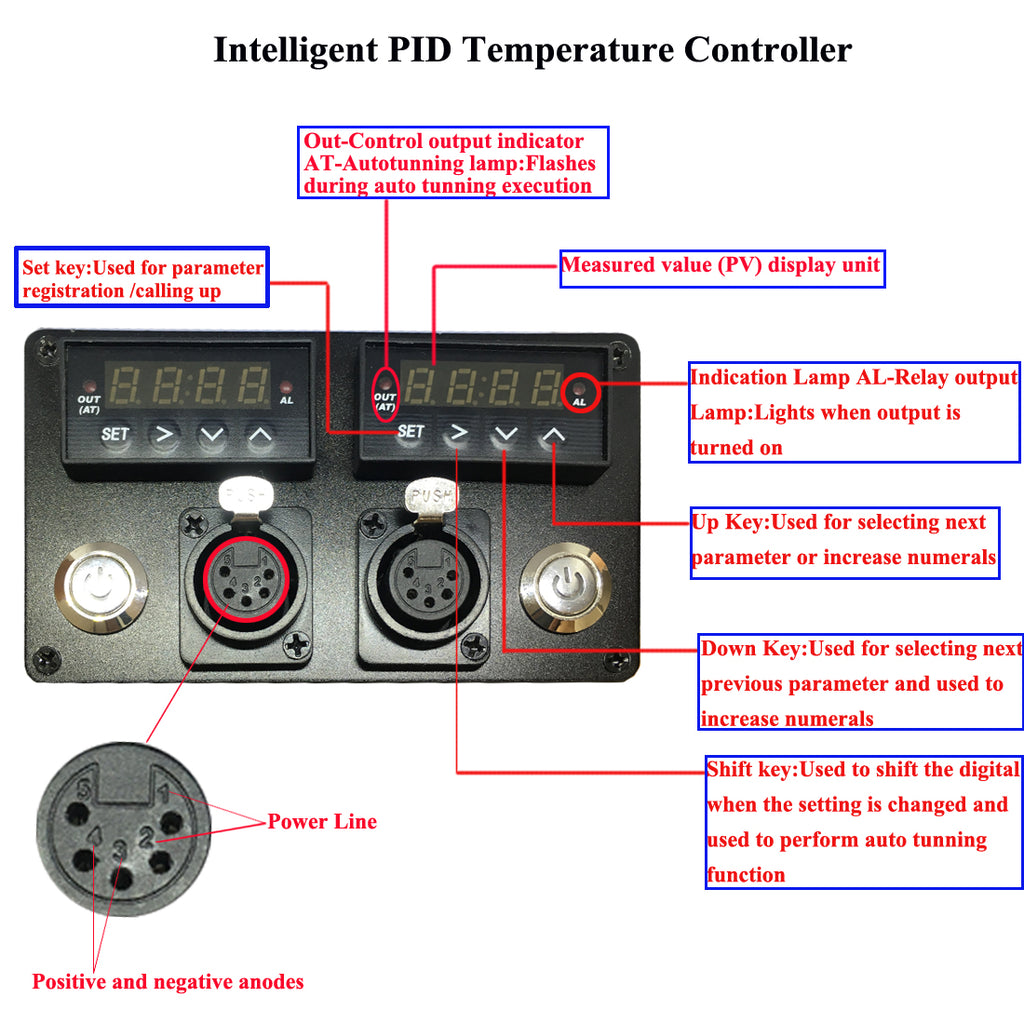 xmt7100 instruction manual how to set the pid controller