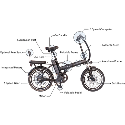 SOLD OUT IN RENO ( JOURNEY PRO AVAILABLE)- Joulvert Playa Journey 2019 - Folding Ebike