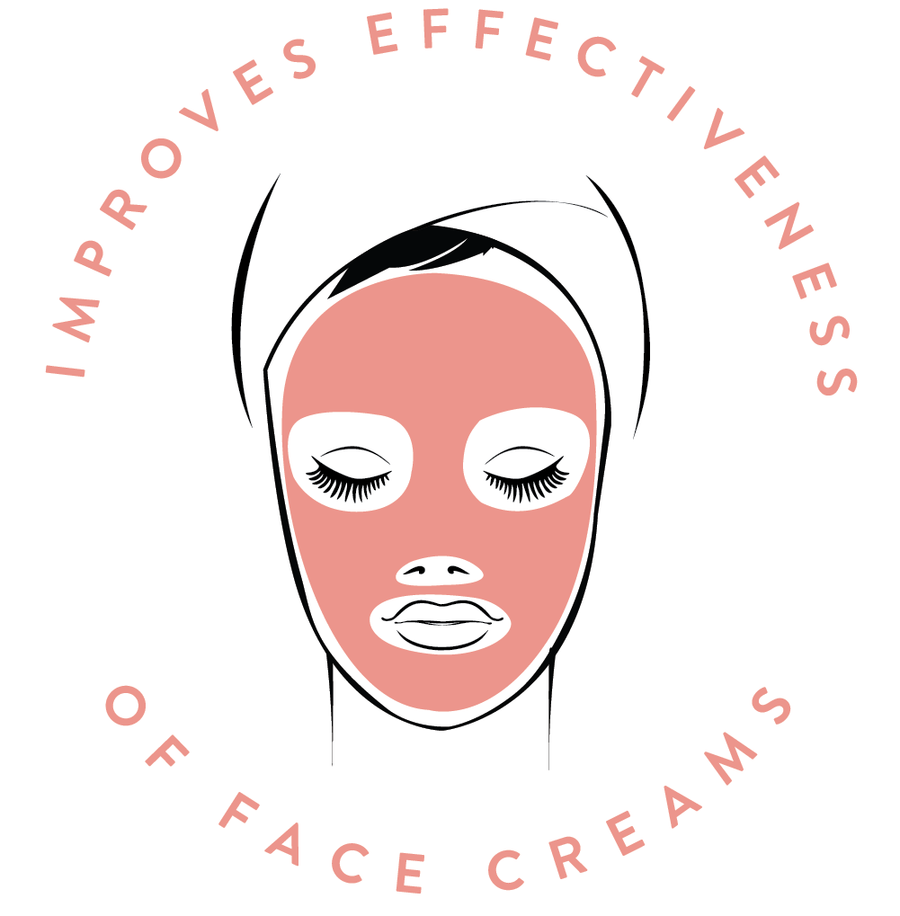 improves effectiveness of facecreams