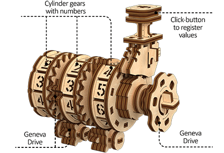 Ugears Counter