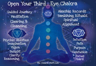 Third Eye Chakra Balancing for Intuition Session for psychic abilities