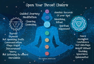 throat chakra balancing thyroid communication fear anxiety worry smoking confidence opinionated