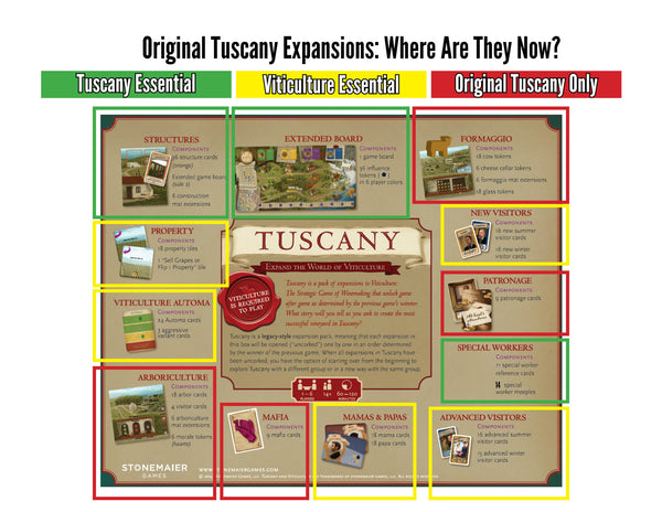 Tuscany: Expand the World of Viticulture (Complete Edition) *Sale* - Blue Herring Games - 3