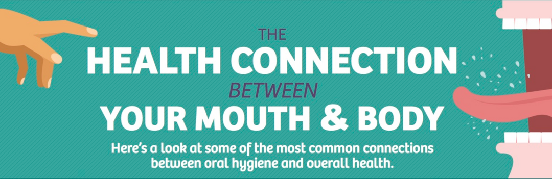 How our oral health affects our overall health