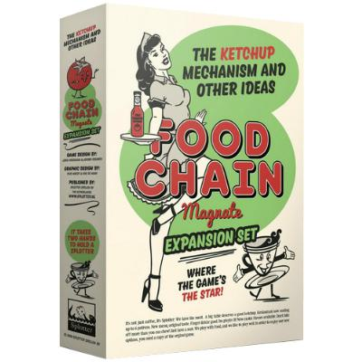 Food Chain Magnate: The Ketchup Mechanism & Other Ideas-LVLUP GAMES