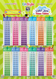 EinStylo || Times Table poster (7-9 years) || Poster