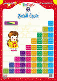 EinStylo - Addition Table (5-7 years) - Poster