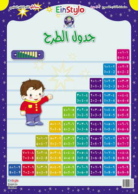 EinStylo || Subtraction Table (5-7 years) || Poster
