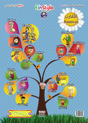 EinStylo || The Relatives in both English and Arabic (3-5 years) || Poster