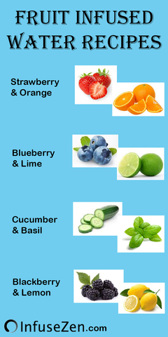 Easy Fruit Infused Water Recipes