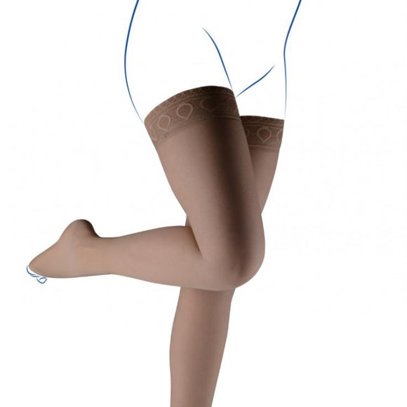 THUASNE BAS CUISSES COMPRESSION CONTENTION INCOGNITO ABSOLU PIEDS OUVERTS CLASSE 2