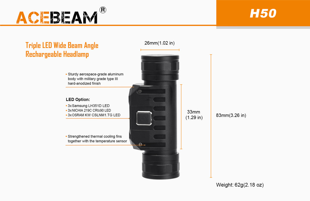 Acebeam H50 Headlamp