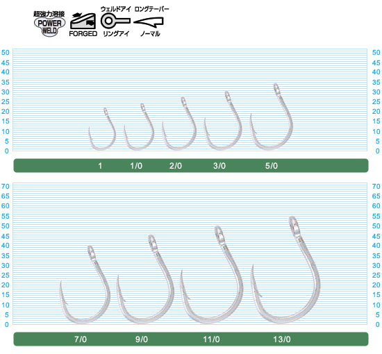 Owner Cultiva Stinger Jigging Hook SJ-41TN