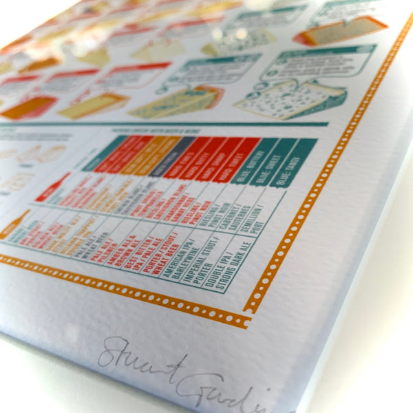 The Classic Cheeses of The World Print - mylesfromhome.co.uk