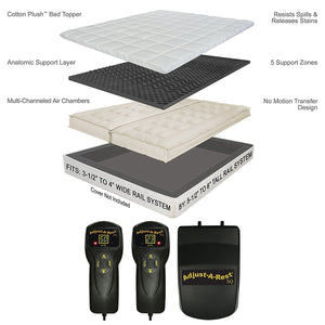 Innomax Air Bed Restoration Kit (2 Chambers) for CKing/King/Queen compatible with all Major Brands including Sleep Number and Select Comfort - Airbedreplacements