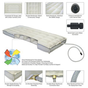 Innomax Air Bed Restoration Kit (2 Chambers) for CKInnomax Air Bed Restoration Kit (2 Chambers) for CKing/King/Queen compatible with all Major Brands including Sleep Number and Select Comfort - Airbedreplacements