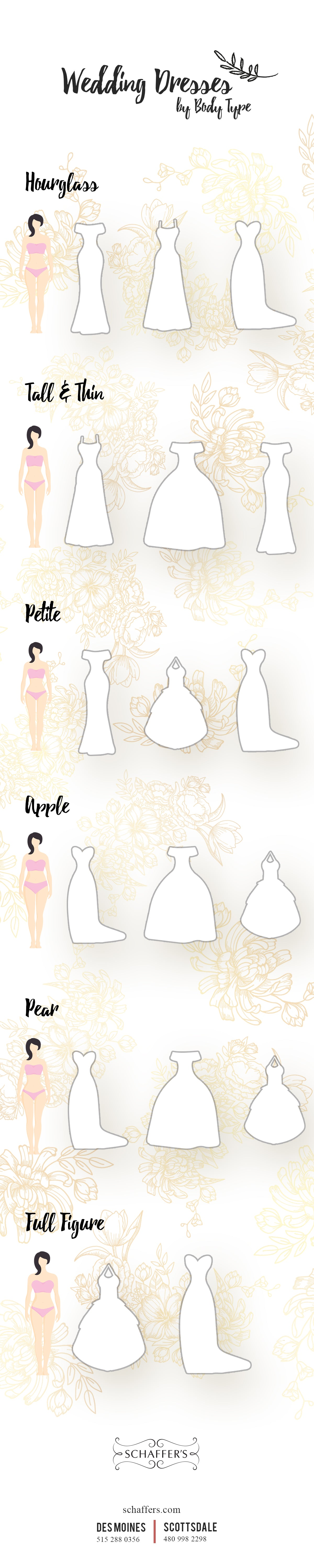 Wedding Dress Styles by Body Type | Wedding Dresses in Des Moines & Scottsdale