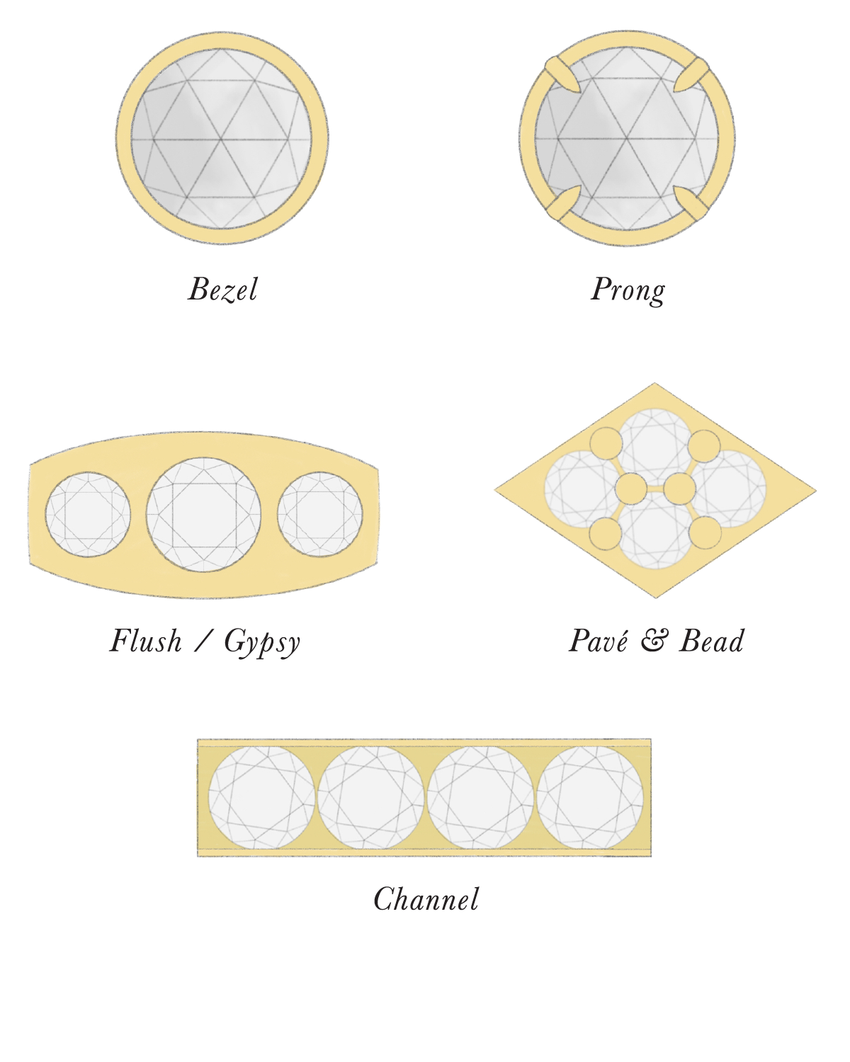 M. Hisae Design Guide Unearthing: The Custom Ring - setting styles