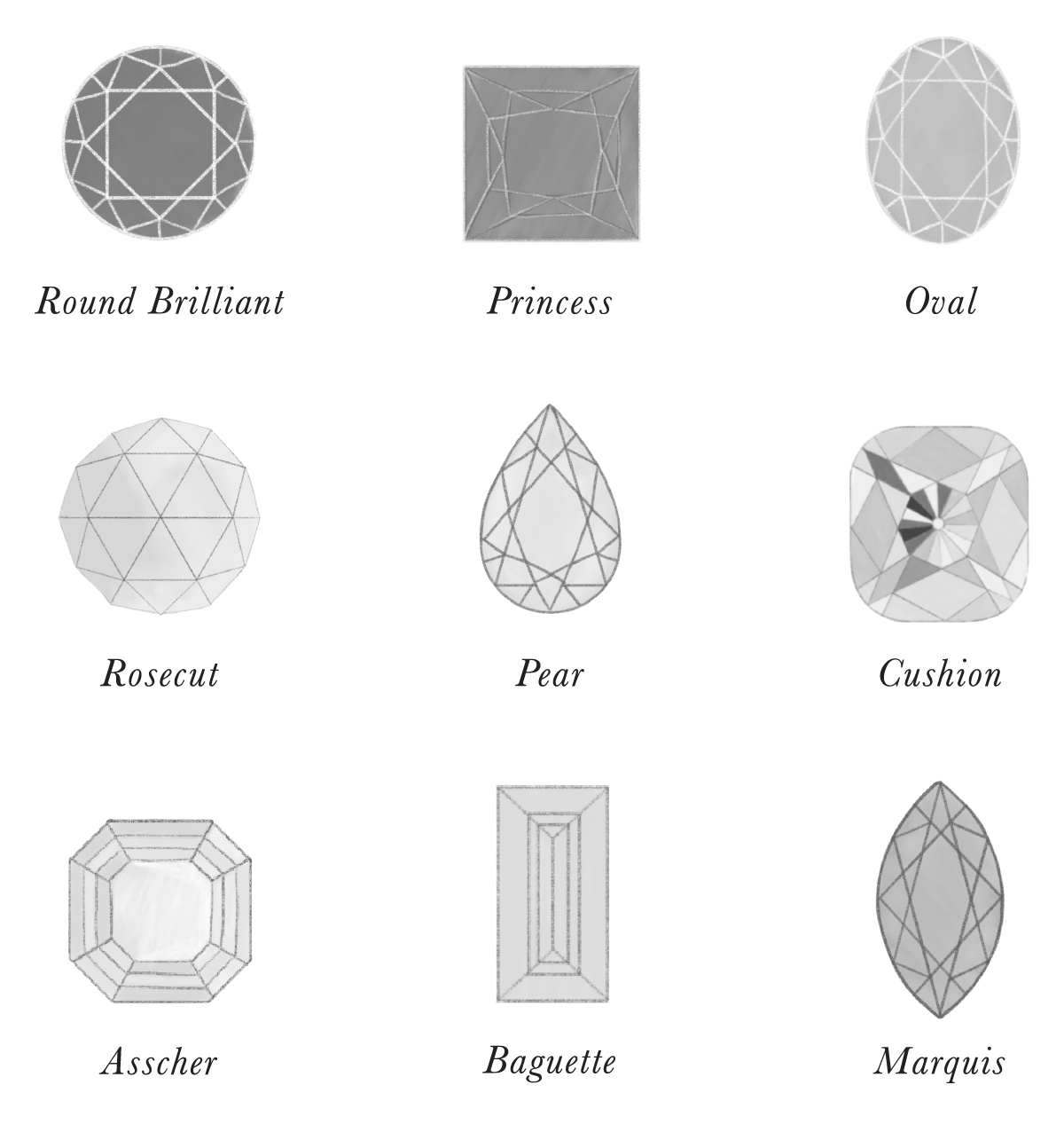 Custom Ring Guide, Gemstone and Diamond Shapes and Cuts