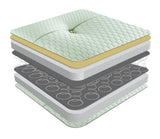 Sareer Memory Coil Mattress - Medium - Deluxe Comforts