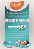 Sareer Cool Blue Memory Coil Mattress - Medium - Deluxe Comforts