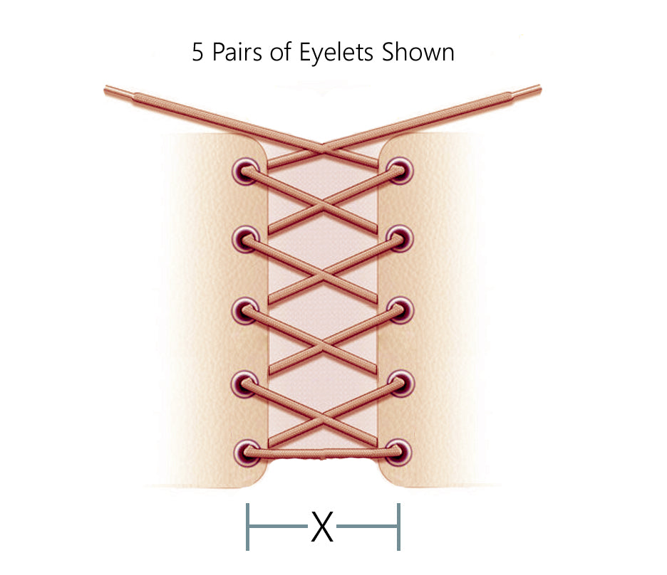 How to Calculate Lace Length