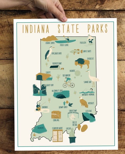 PRINT- Indiana State Parks