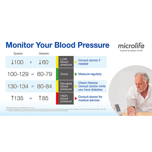 Microlife Blood Pressure Monitor A1 Easy