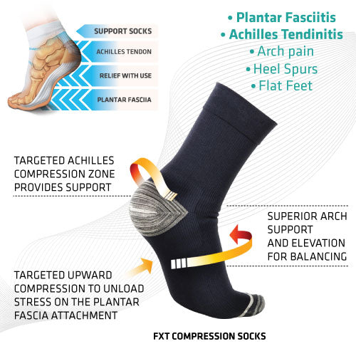 Thermoskin Plantar FXT Compression Socks - Crew