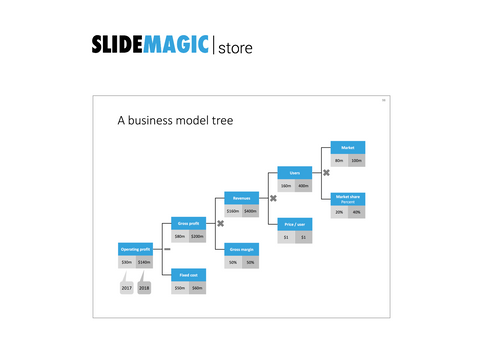 Business model tree in PowerPoint